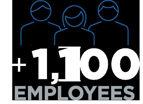 + 1,100 Employees